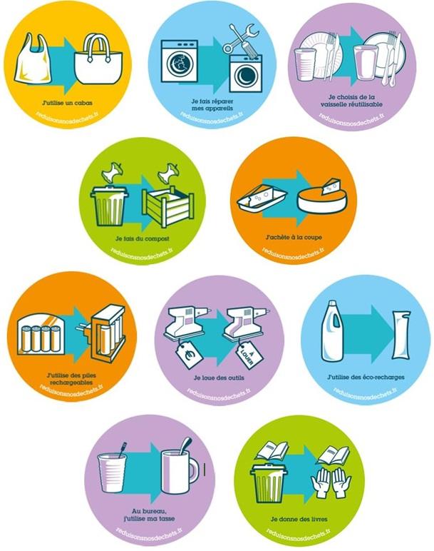 exemples d'éco-gestes à la maison et au bureau