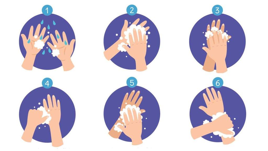 lavage des mains/coronavirus